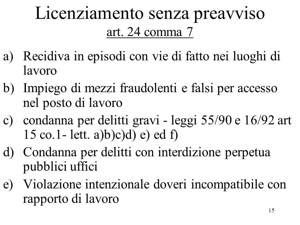 15 Licenziamento senza preavviso art. 24 comma 7 a)Recidiva in episodi con vie di fatto nei luoghi di lavoro b)Impiego di mezzi fraudolenti e falsi pe