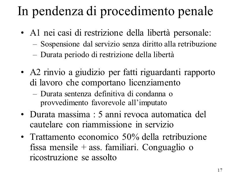 17 In pendenza di procedimento penale A1 nei casi di restrizione della libertà personale: –Sospensione dal servizio senza diritto alla retribuzione –D