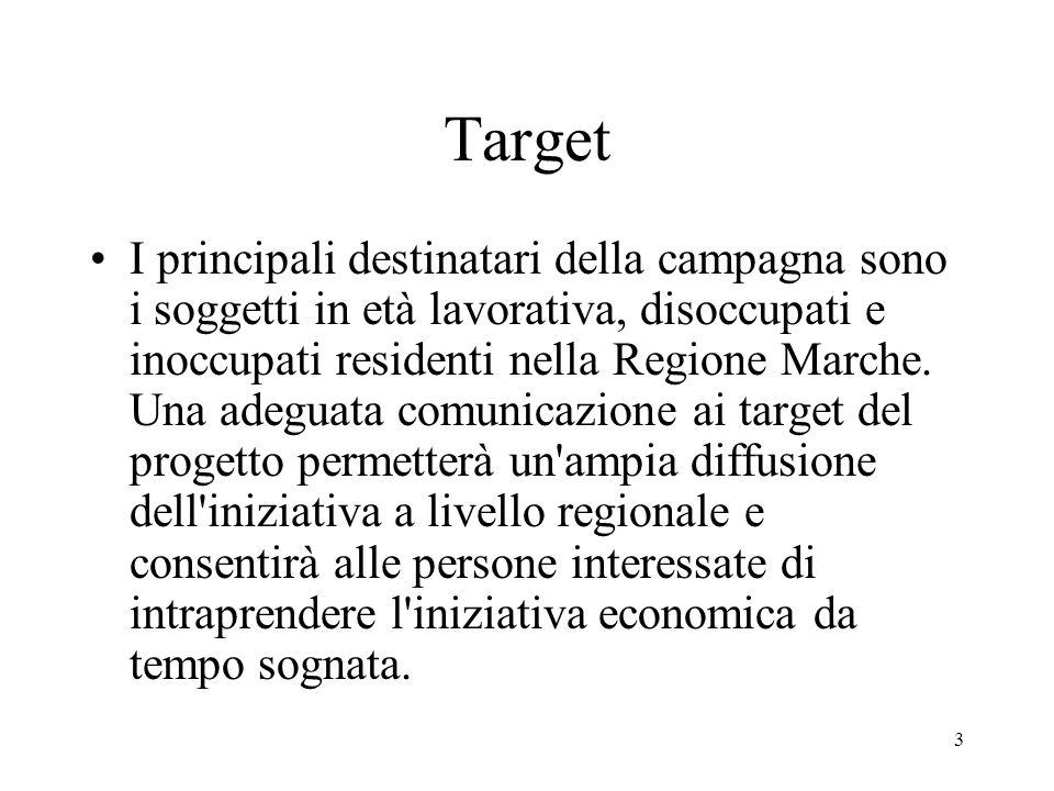 3 Target I principali destinatari della campagna sono i soggetti in età lavorativa, disoccupati e inoccupati residenti nella Regione Marche.