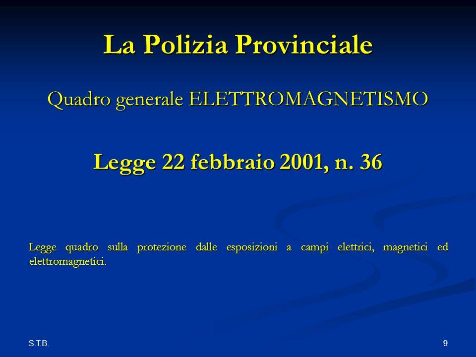 S.T.B. 9 La Polizia Provinciale Quadro generale ELETTROMAGNETISMO Legge 22 febbraio 2001, n.