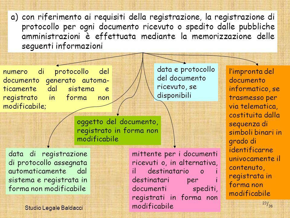 Studio Legale Baldacci 23 / 36 a)con riferimento ai requisiti della registrazione, la registrazione di protocollo per ogni documento ricevuto o spedit