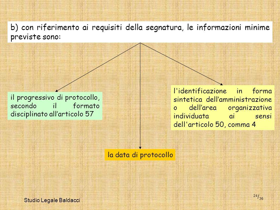 Studio Legale Baldacci 24 / 36 b) con riferimento ai requisiti della segnatura, le informazioni minime previste sono: il progressivo di protocollo, se
