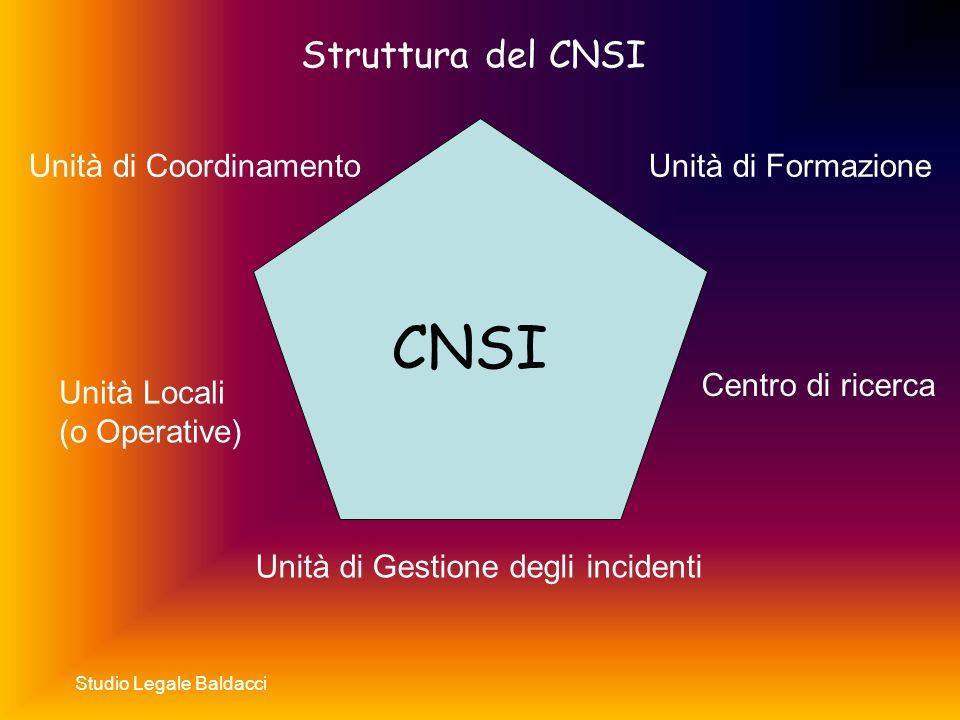 Studio Legale Baldacci CNSI Unità di Coordinamento Unità di Gestione degli incidenti Unità di Formazione Unità Locali (o Operative) Centro di ricerca Struttura del CNSI