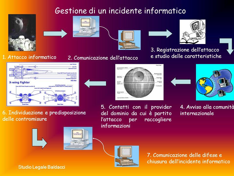 Studio Legale Baldacci Gestione di un incidente informatico 1.
