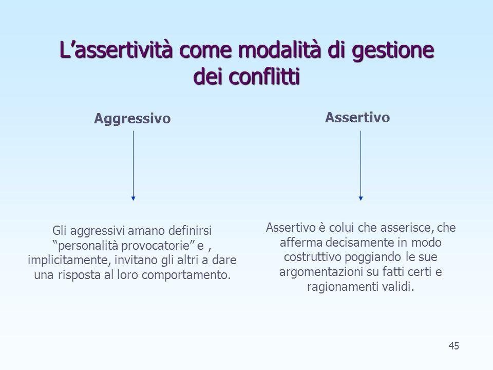 Lassertività come modalità di gestione dei conflitti Aggressivo Assertivo Gli aggressivi amano definirsi personalità provocatorie e, implicitamente, invitano gli altri a dare una risposta al loro comportamento.