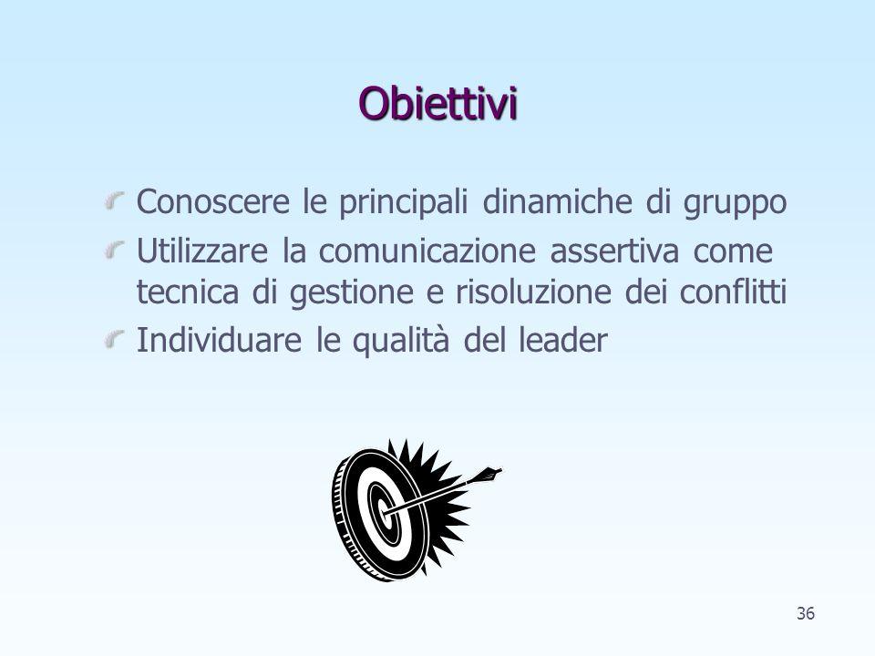 Obiettivi Conoscere le principali dinamiche di gruppo Utilizzare la comunicazione assertiva come tecnica di gestione e risoluzione dei conflitti Individuare le qualità del leader 36