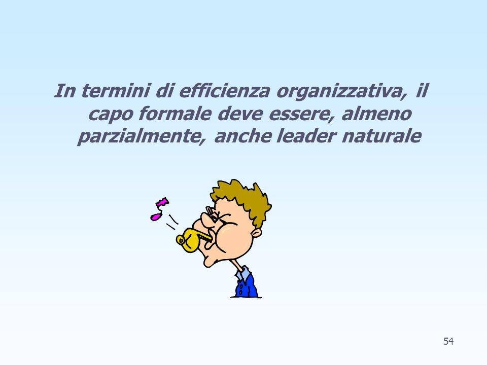 In termini di efficienza organizzativa, il capo formale deve essere, almeno parzialmente, anche leader naturale 54