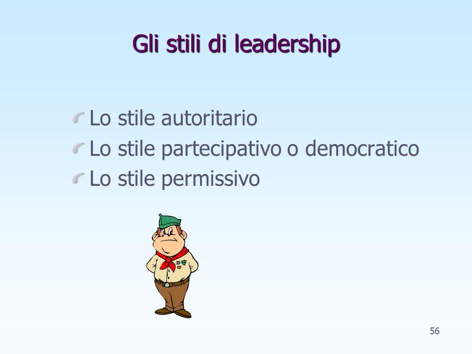 Gli stili di leadership Lo stile autoritario Lo stile partecipativo o democratico Lo stile permissivo 56