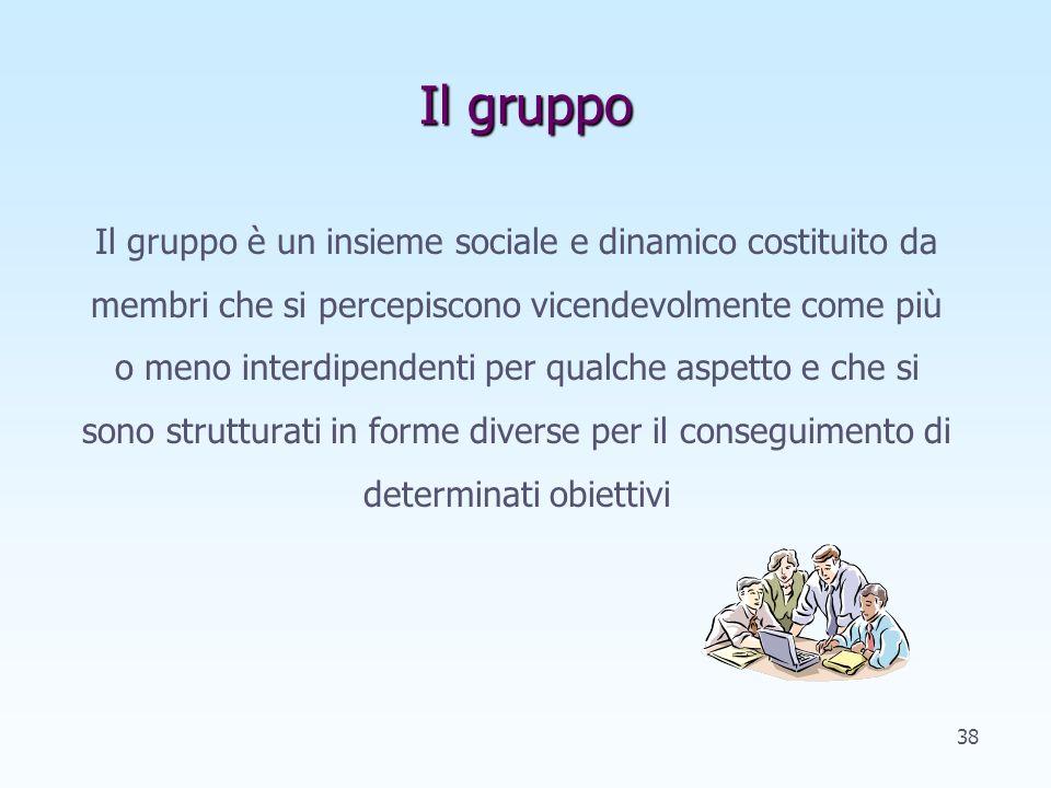 Il gruppo Il gruppo è un insieme sociale e dinamico costituito da membri che si percepiscono vicendevolmente come più o meno interdipendenti per qualche aspetto e che si sono strutturati in forme diverse per il conseguimento di determinati obiettivi 38