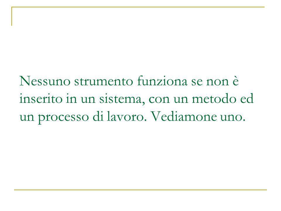 Nessuno strumento funziona se non è inserito in un sistema, con un metodo ed un processo di lavoro.