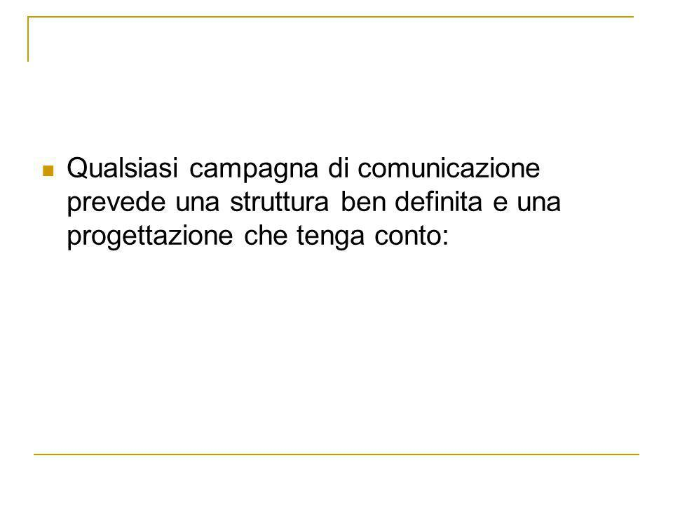 Qualsiasi campagna di comunicazione prevede una struttura ben definita e una progettazione che tenga conto: