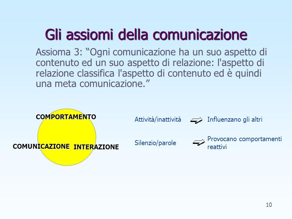 Gli assiomi della comunicazione Assioma 2: La comunicazione può essere sia verbale che non verbale. La comunicazione non verbale è di gran lunga la pi