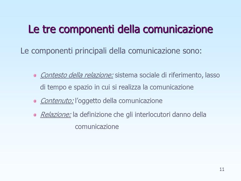Gli assiomi della comunicazione Assioma 3: Ogni comunicazione ha un suo aspetto di contenuto ed un suo aspetto di relazione: l'aspetto di relazione cl