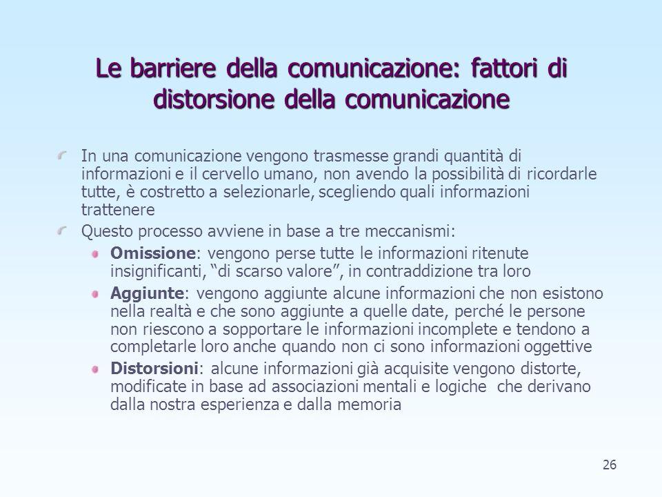 Le barriere nella comunicazione SI VUOL DIRE 100 SI DICE 70 LALTRO ASCOLTA 40 CAPISCE 20 SI E INTERESSATO AL 15 ACCETTA 10 CREDE 5 5 RICORDA 2 2 25