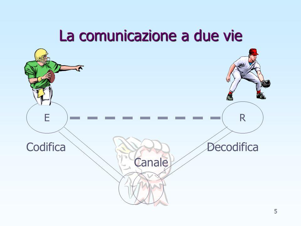 La relazione complementare Il dislivello comunicativo può essere: Stabile: differenza di età, classe, competenza, ruolo Contingente: ad es.