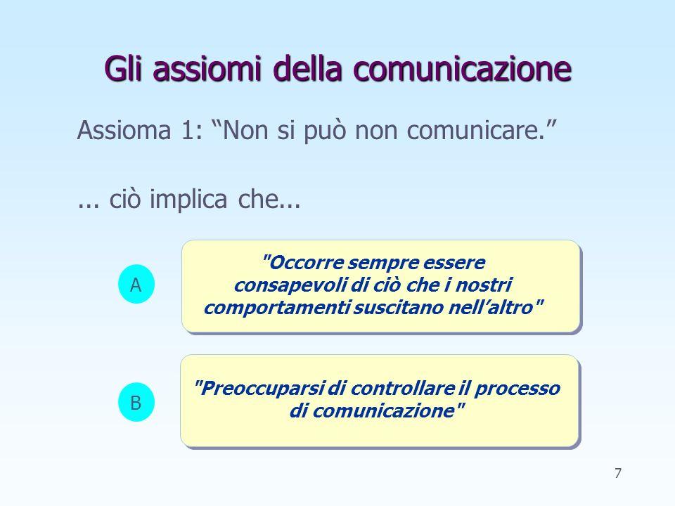 Occorre sempre essere consapevoli di ciò che i nostri comportamenti suscitano nellaltro Preoccuparsi di controllare il processo di comunicazione B A Gli assiomi della comunicazione Assioma 1: Non si può non comunicare....
