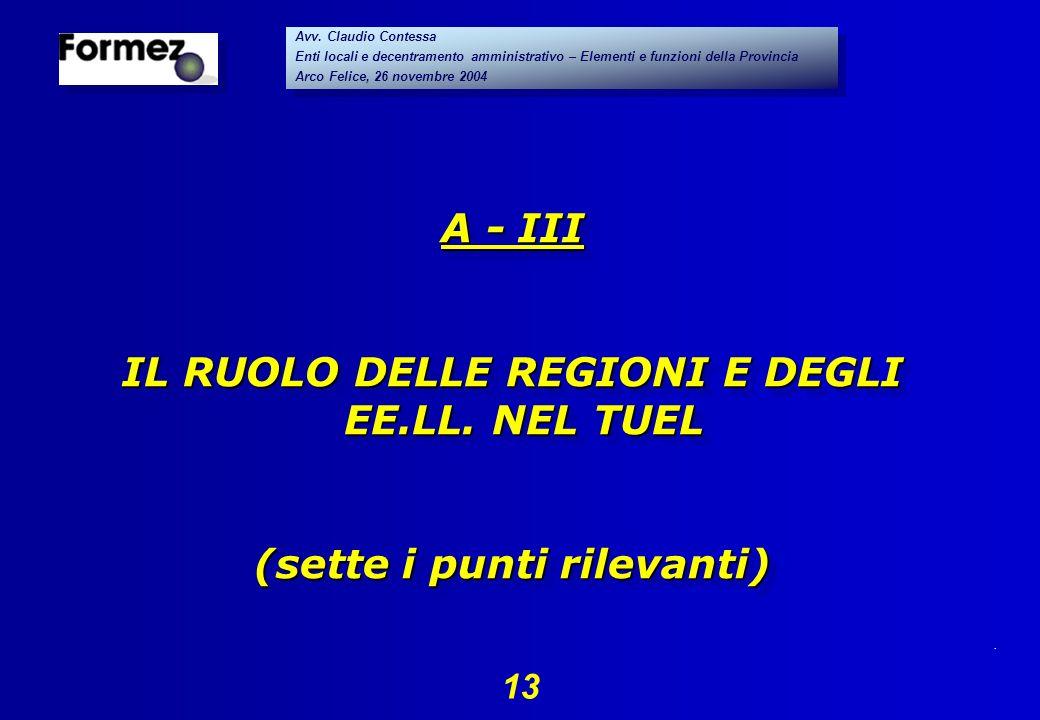 . 13 Avv. Claudio Contessa Enti locali e decentramento amministrativo – Elementi e funzioni della Provincia Arco Felice, 26 novembre 2004 Avv. Claudio