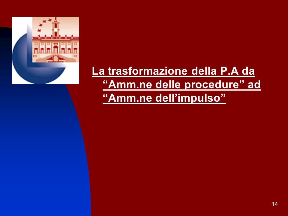 14 La trasformazione della P.A da Amm.ne delle procedure ad Amm.ne dellimpulso