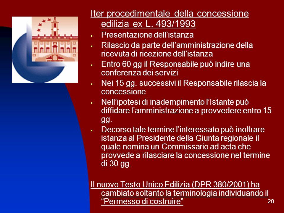 20 Iter procedimentale della concessione edilizia ex L. 493/1993 Presentazione dellistanza Rilascio da parte dellamministrazione della ricevuta di ric