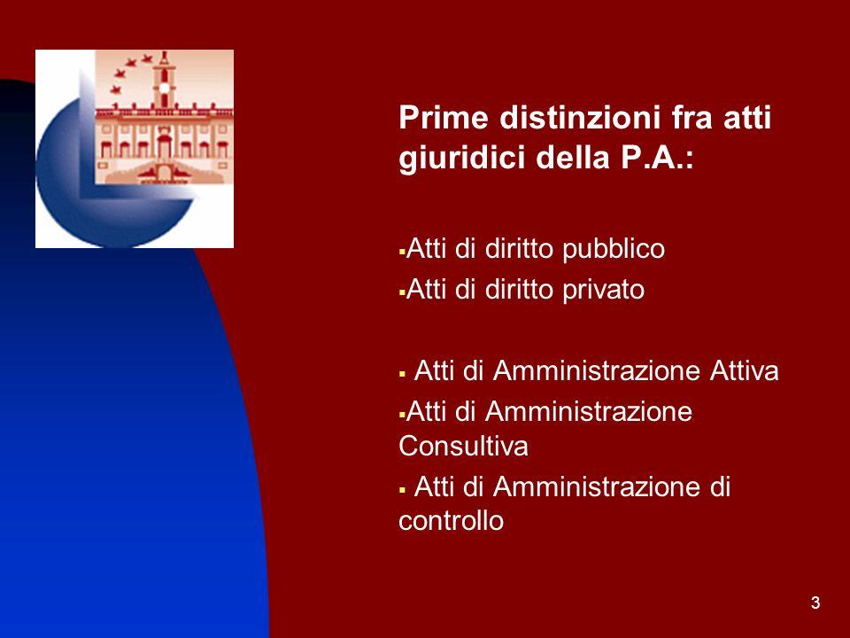 3 Prime distinzioni fra atti giuridici della P.A.: Atti di diritto pubblico Atti di diritto privato Atti di Amministrazione Attiva Atti di Amministraz