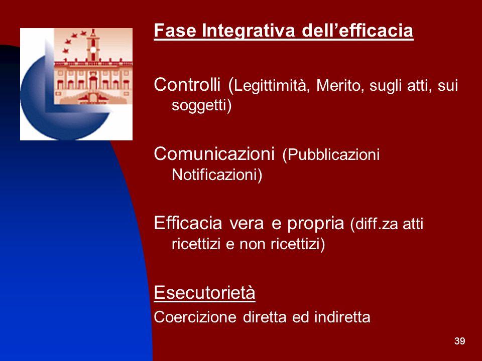 39 Fase Integrativa dellefficacia Controlli ( Legittimità, Merito, sugli atti, sui soggetti) Comunicazioni (Pubblicazioni Notificazioni) Efficacia ver