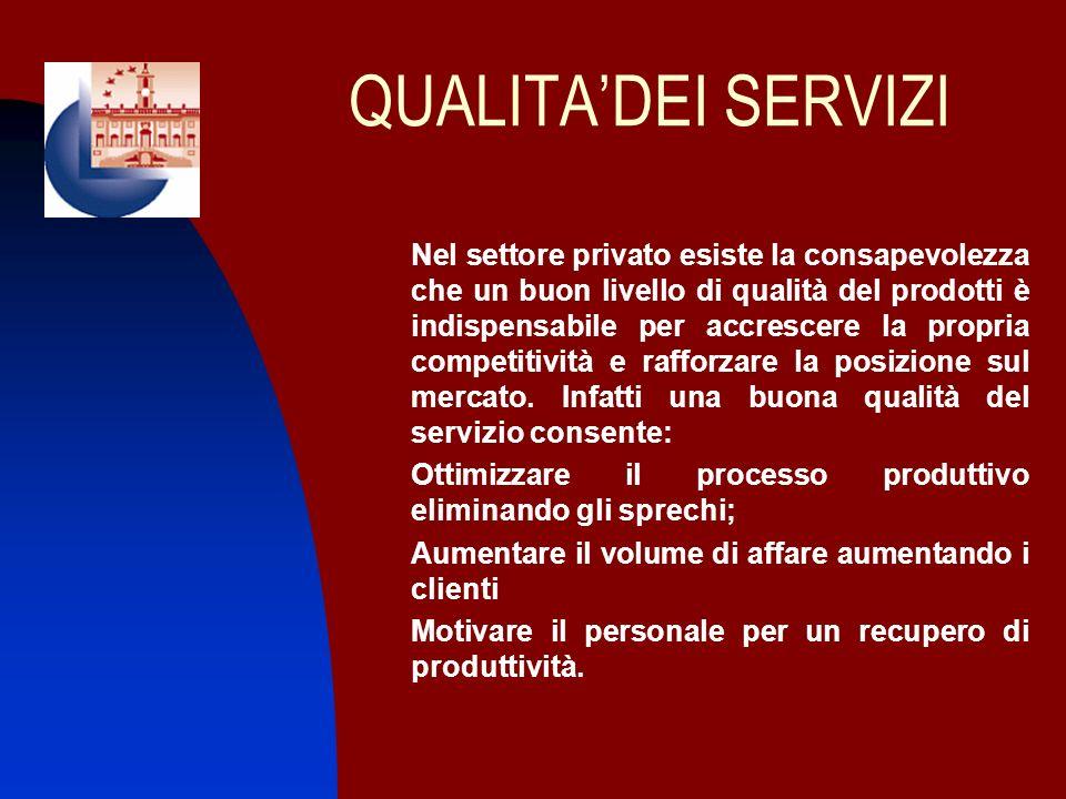 QUALITADEI SERVIZI Nel settore privato esiste la consapevolezza che un buon livello di qualità del prodotti è indispensabile per accrescere la propria