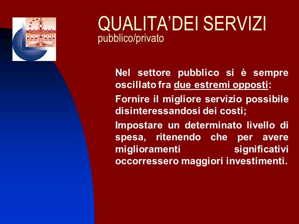 QUALITADEI SERVIZI pubblico/privato Nel settore pubblico si è sempre oscillato fra due estremi opposti: 1. Fornire il migliore servizio possibile disi