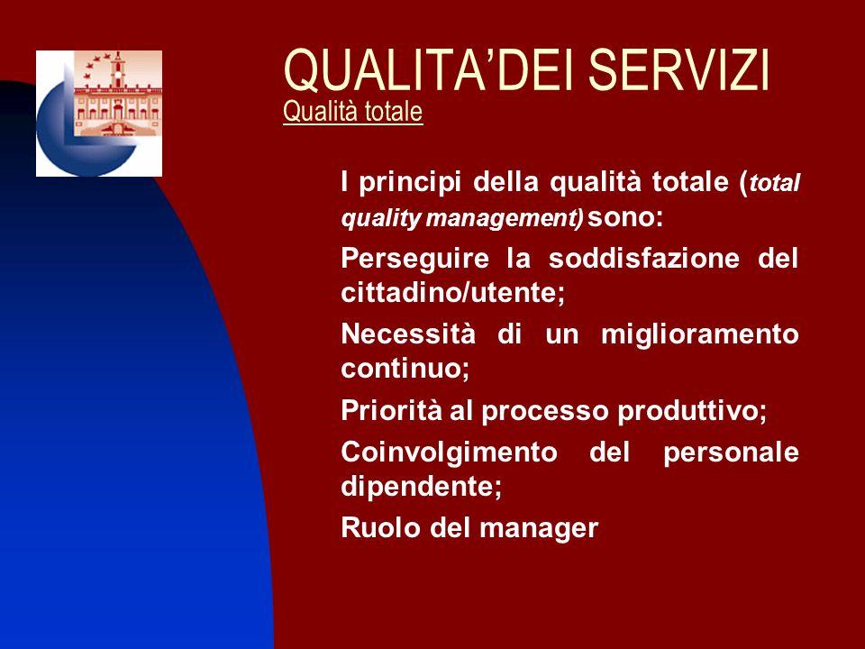 QUALITADEI SERVIZI Qualità totale I principi della qualità totale ( total quality management) sono: 1. Perseguire la soddisfazione del cittadino/utent