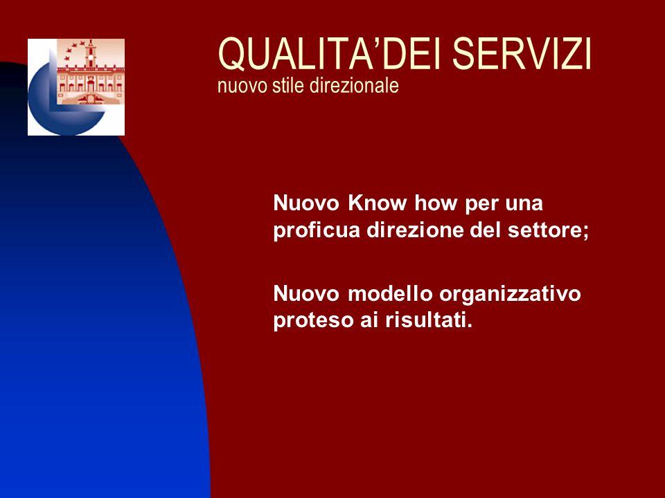 QUALITADEI SERVIZI nuovo stile direzionale Nuovo Know how per una proficua direzione del settore; Nuovo modello organizzativo proteso ai risultati.