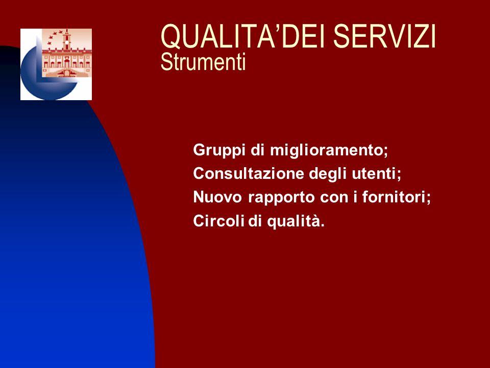 QUALITADEI SERVIZI Strumenti Gruppi di miglioramento; Consultazione degli utenti; Nuovo rapporto con i fornitori; Circoli di qualità.