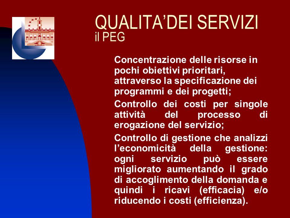 QUALITADEI SERVIZI il PEG Concentrazione delle risorse in pochi obiettivi prioritari, attraverso la specificazione dei programmi e dei progetti; Contr