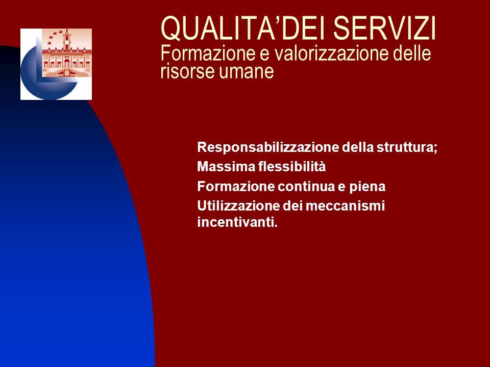 QUALITADEI SERVIZI Formazione e valorizzazione delle risorse umane Responsabilizzazione della struttura; Massima flessibilità Formazione continua e pi
