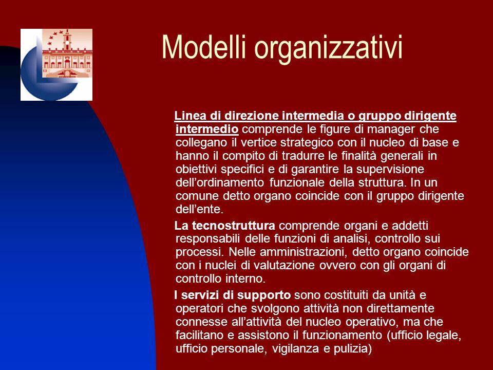 Modelli organizzativi Linea di direzione intermedia o gruppo dirigente intermedio comprende le figure di manager che collegano il vertice strategico c