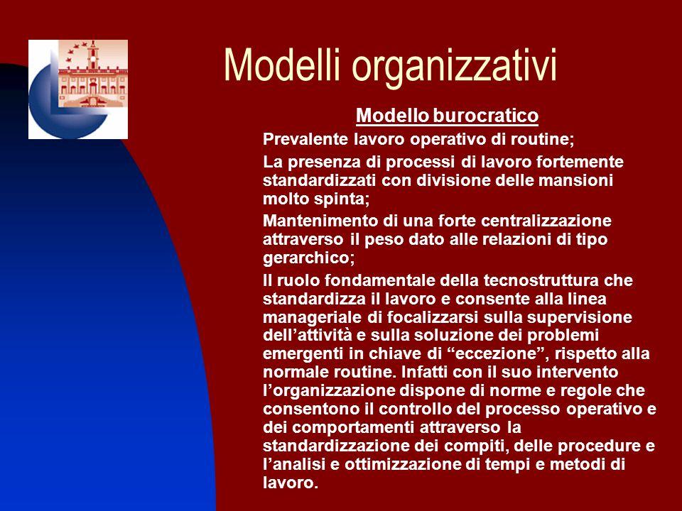 Modelli organizzativi Modello burocratico 1. Prevalente lavoro operativo di routine; 2. La presenza di processi di lavoro fortemente standardizzati co