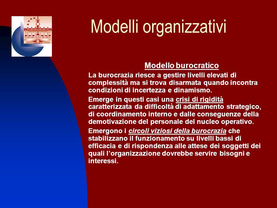 Modelli organizzativi Modello burocratico La burocrazia riesce a gestire livelli elevati di complessità ma si trova disarmata quando incontra condizio