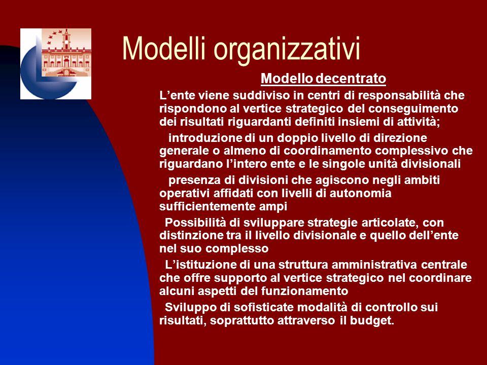 Modelli organizzativi Modello decentrato Lente viene suddiviso in centri di responsabilità che rispondono al vertice strategico del conseguimento dei