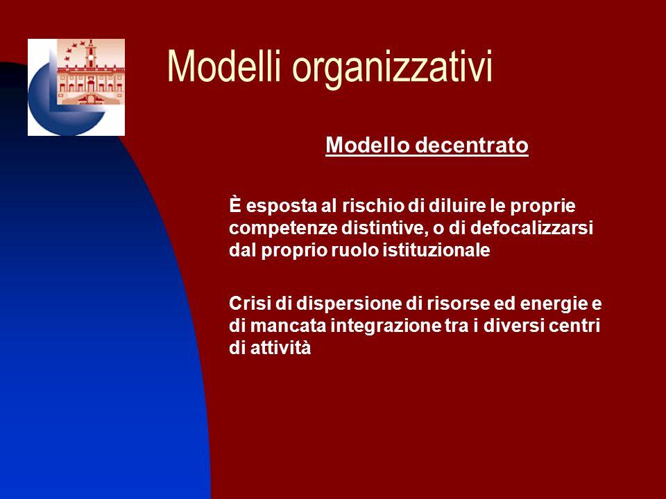 Modelli organizzativi Modello decentrato È esposta al rischio di diluire le proprie competenze distintive, o di defocalizzarsi dal proprio ruolo istit
