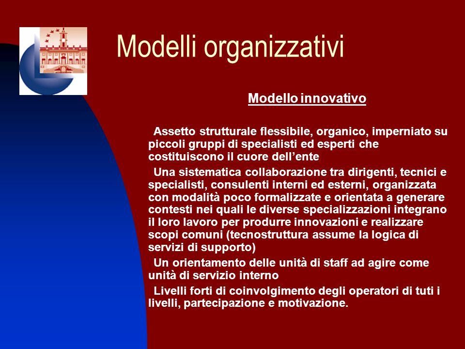 Modelli organizzativi Modello innovativo Assetto strutturale flessibile, organico, imperniato su piccoli gruppi di specialisti ed esperti che costitui