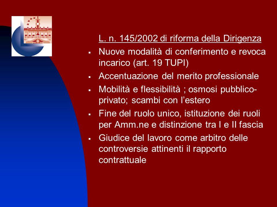 L. n. 145/2002 di riforma della Dirigenza Nuove modalità di conferimento e revoca incarico (art. 19 TUPI) Accentuazione del merito professionale Mobil