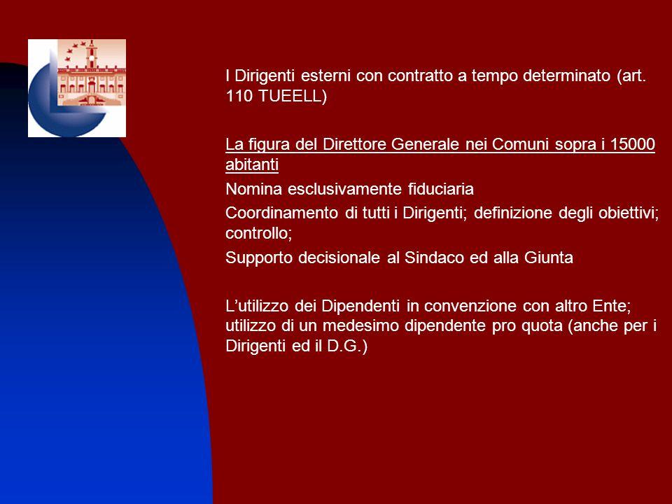 I Dirigenti esterni con contratto a tempo determinato (art. 110 TUEELL) La figura del Direttore Generale nei Comuni sopra i 15000 abitanti Nomina escl