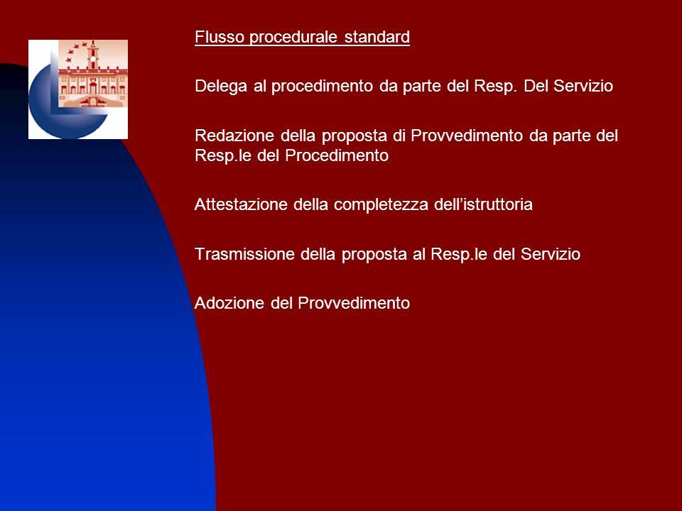 Flusso procedurale standard Delega al procedimento da parte del Resp. Del Servizio Redazione della proposta di Provvedimento da parte del Resp.le del