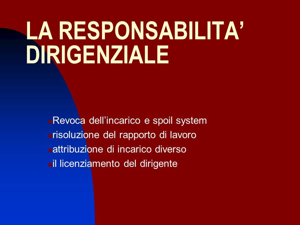 LA RESPONSABILITA DIRIGENZIALE Revoca dellincarico e spoil system risoluzione del rapporto di lavoro attribuzione di incarico diverso il licenziamento