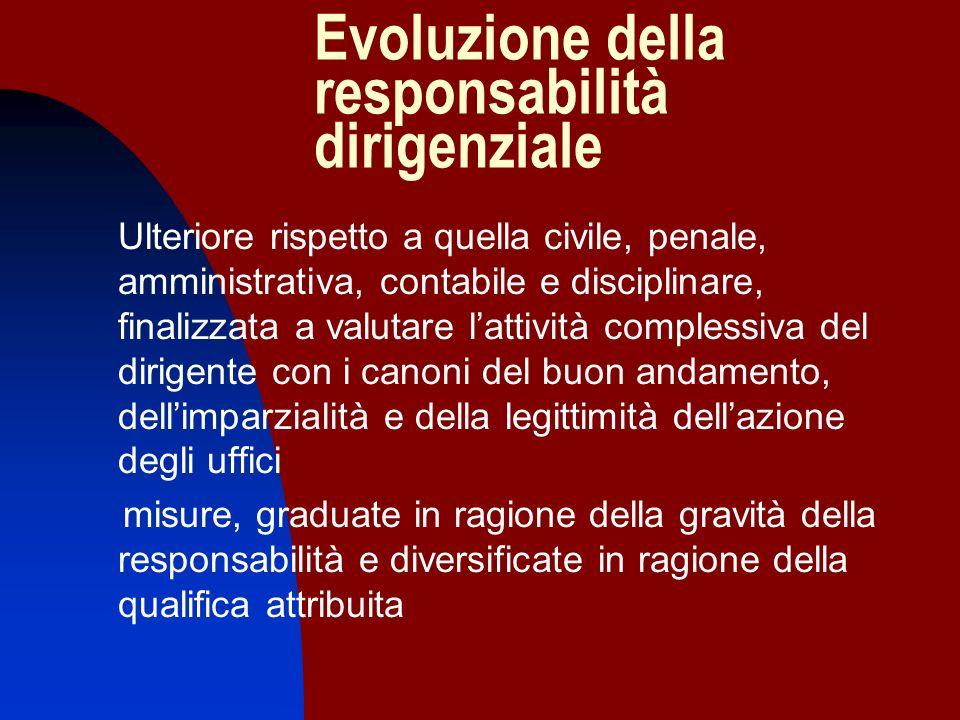 Evoluzione della responsabilità dirigenziale Ulteriore rispetto a quella civile, penale, amministrativa, contabile e disciplinare, finalizzata a valut
