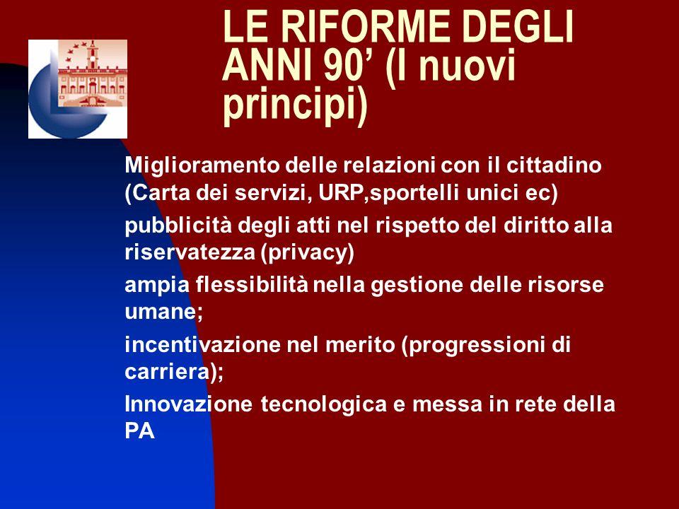 LE RIFORME DEGLI ANNI 90 (I nuovi principi) Miglioramento delle relazioni con il cittadino (Carta dei servizi, URP,sportelli unici ec) pubblicità degl