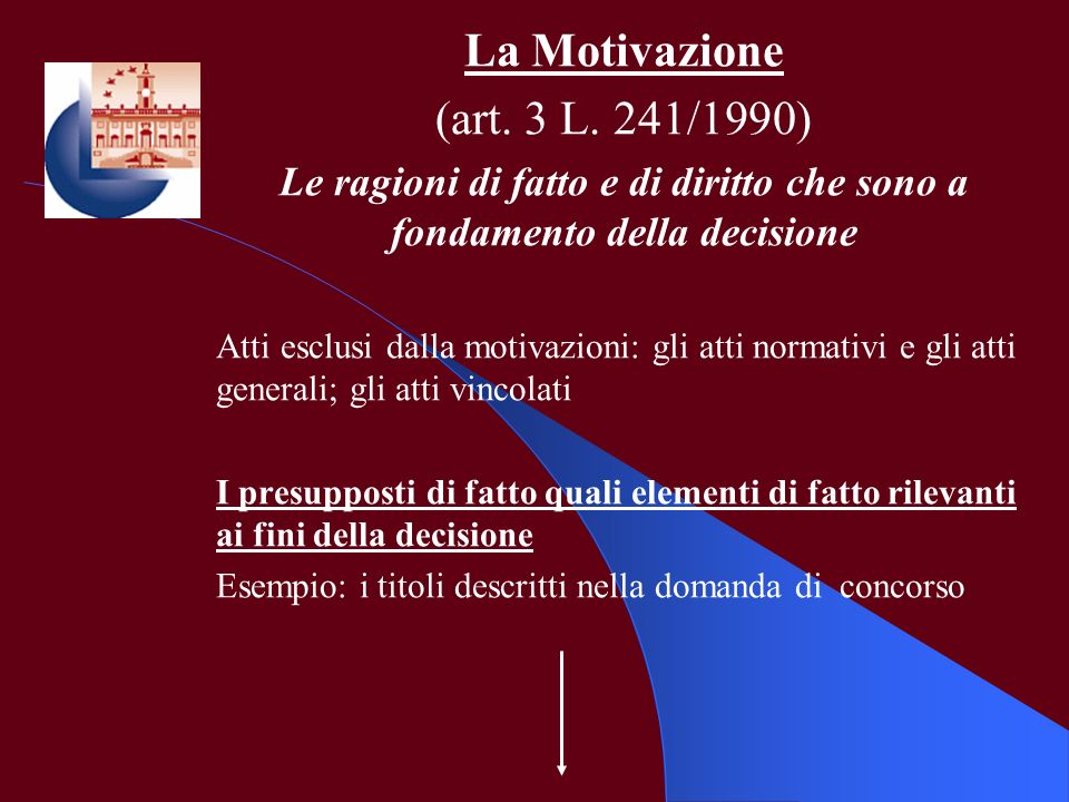 La Motivazione (art. 3 L. 241/1990) Le ragioni di fatto e di diritto che sono a fondamento della decisione Atti esclusi dalla motivazioni: gli atti no