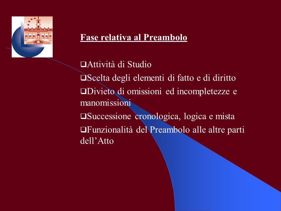 Fase relativa al Preambolo Attività di Studio Scelta degli elementi di fatto e di diritto Divieto di omissioni ed incompletezze e manomissioni Success