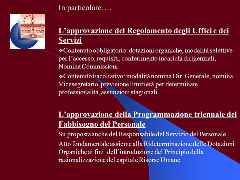 In particolare…. Lapprovazione del Regolamento degli Uffici e dei Servizi Contenuto obbligatorio: dotazioni organiche, modalità selettive per laccesso