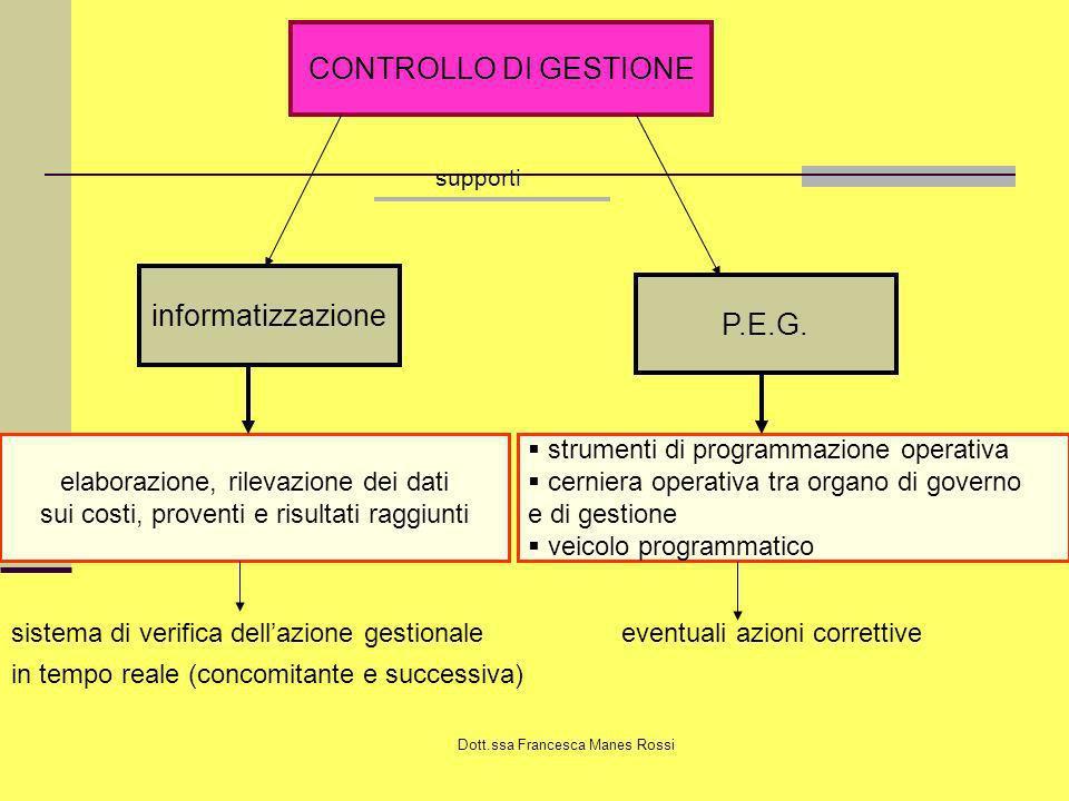 Dott.ssa Francesca Manes Rossi CONTROLLO DI GESTIONE supporti informatizzazione P.E.G. elaborazione, rilevazione dei dati sui costi, proventi e risult
