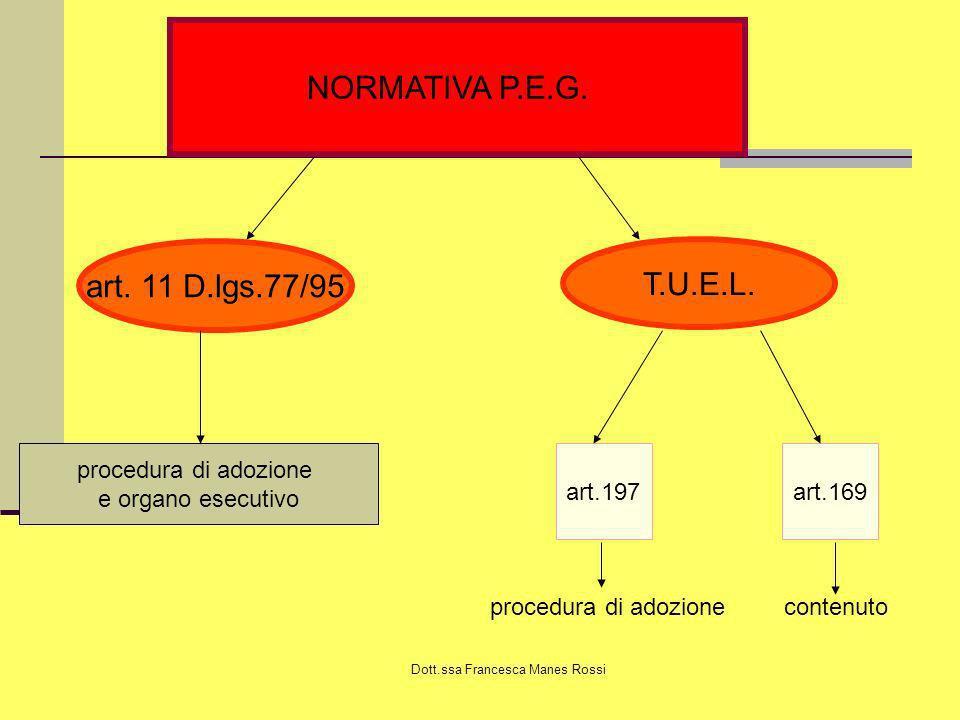 Dott.ssa Francesca Manes Rossi NORMATIVA P.E.G. art. 11 D.lgs.77/95 T.U.E.L. procedura di adozione e organo esecutivo art.197art.169 procedura di adoz