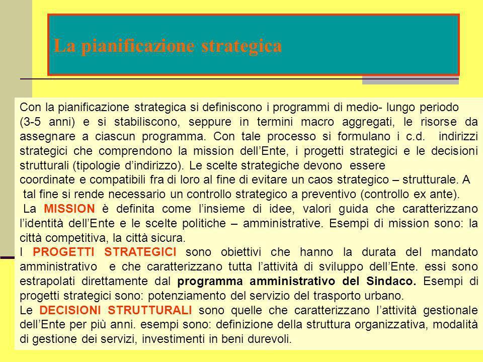 Dott.ssa Francesca Manes Rossi La pianificazione strategica Con la pianificazione strategica si definiscono i programmi di medio- lungo periodo (3-5 a